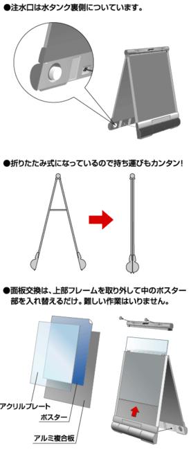 ■フレーム交換図