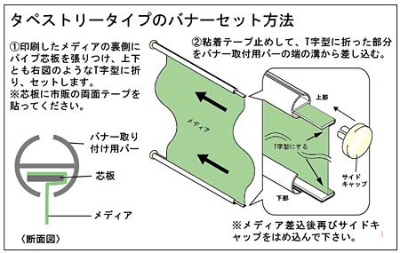 タペストリータイプのバナーセット方法