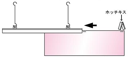 ●ポップハンガーへの取付け方:上の部分をホッチキスで3カ所程止めると、 ポップハンガーからはずれにくくなります。