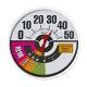防雨型温度・WBGT値計
