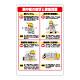 熱中症対策標識 症状と救急措置