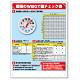 WBGT値チェック表 温湿度計付