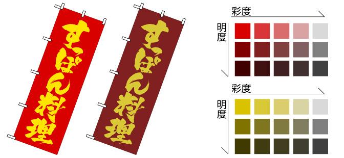 彩度(と明度)を調整したのぼり旗の一例