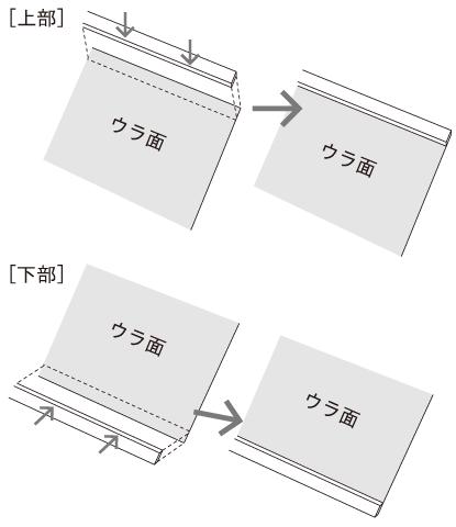 タペストリーバーの芯材をセットするイラスト