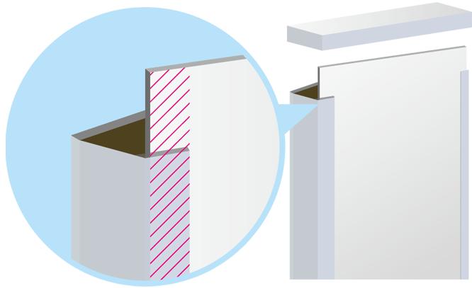 看板の構造